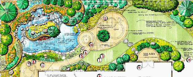 Site analysis designscapes for The landscape design site